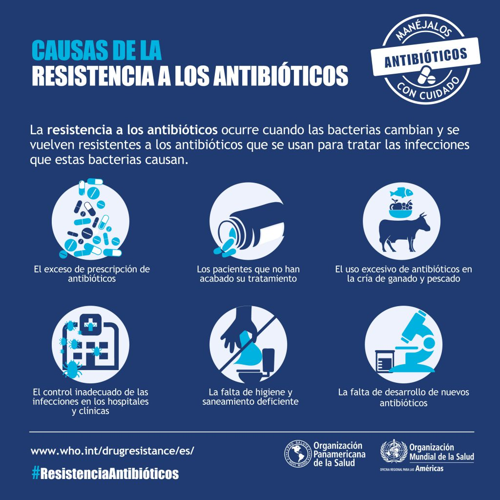 2015-cha-resistencia-antibioticos-causas